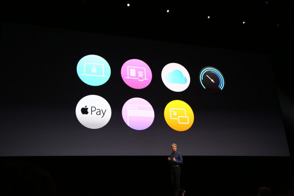 macOS (1)