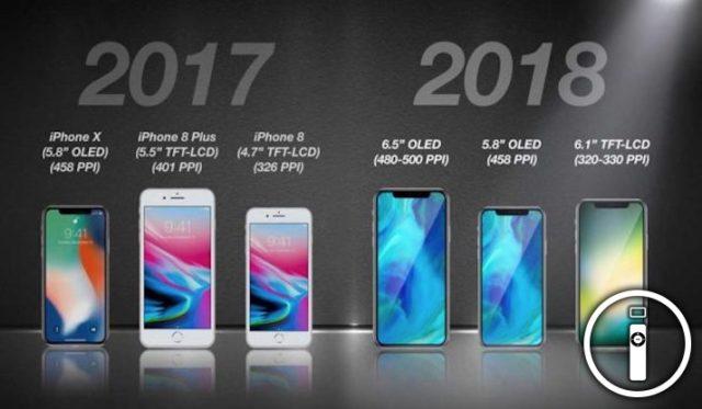 Prezzi iPhone 2018