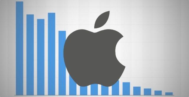 Apple Q1 2019