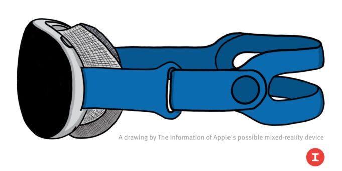 Visore Apple